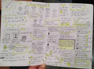 sketchnotes_jakisch_cr